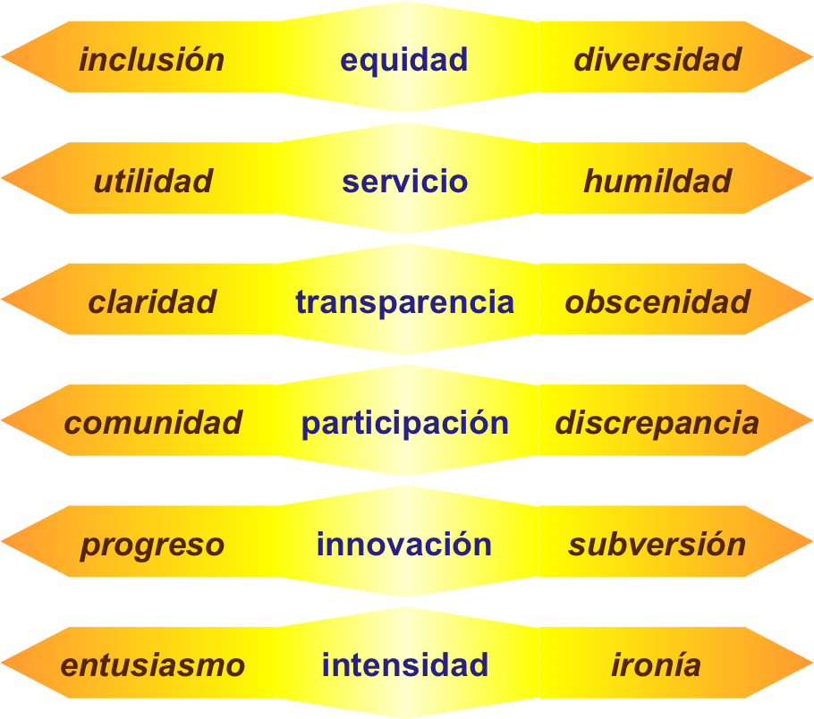 Valores de la Administración: la lista completa