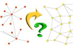 Evolución de las redes