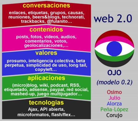 OJO web 2.0 completo